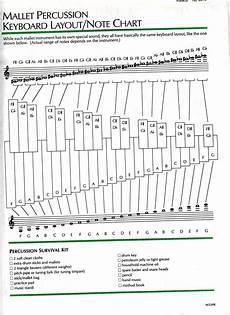Orchestra Bells Note Chart Charts Nest M Music Grade Seven