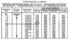 Aerovox Capacitor Cross Reference Chart Table 1 3 Cyr10 Style Capacitor Cross Reference