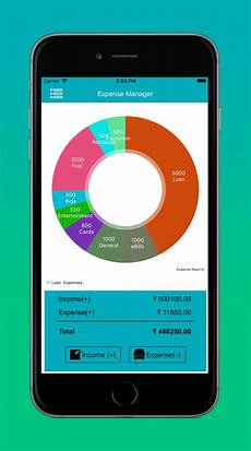 Monthly Expense Manager Expense Manager Ios Source Code By V2ideas Codester