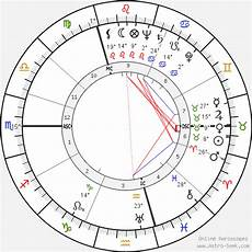 Mayan Birth Chart Maya Deren Birth Chart Horoscope Date Of Birth Astro