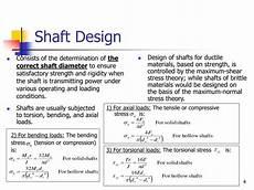 Design Of Shaft Ppt Ppt Shaft Design Powerpoint Presentation Id 3955524