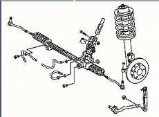 Bert Rowe S Mercedes Benz A Class Info Steering Height