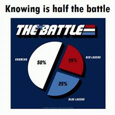 The Battle Pie Chart Funny Charts Kappit