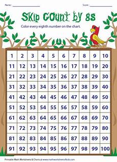 Counting By 2 S Chart Skip Counting Charts