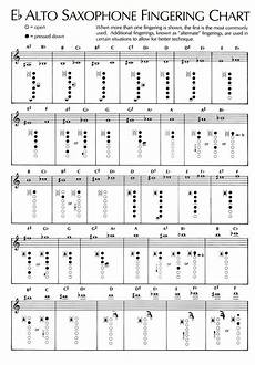 Beginner Alto Saxophone Finger Chart E Flat Alto Sax Chart Saxophones Pinterest
