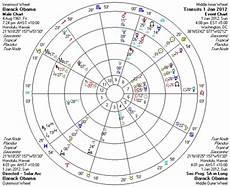 Solar Sign Chart Astrolabe Solar Fire V9