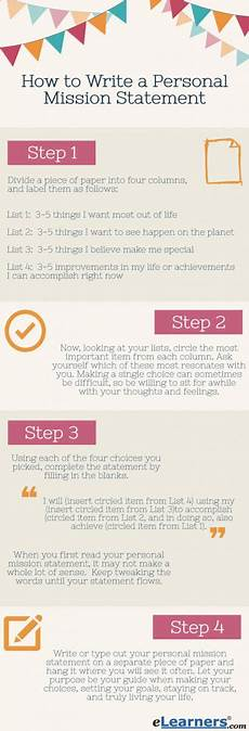 How To Write A Career Vision Statement How To Write A Personal Mission Statement Step By Step Guide