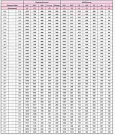 Railway Fare Chart Railway Fare Chart 2017 18 Indian Railway News