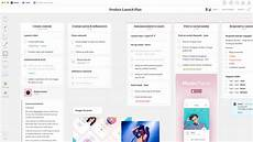 Product Launch Plan Product Launch Plan Template Milanote