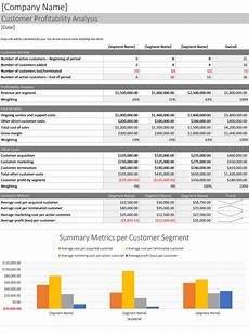 Financial Analysis Example Excel Profitability Analysis Excel Business Intelligence