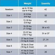 Babyganics Diaper Size Chart Amazon Com Cuties Baby Diapers Newborn 42 Count Health