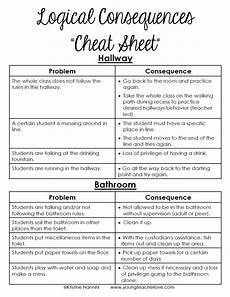 Consequences For Bad Behavior Chart How To Improve Classroom Management By Doing Less Logical