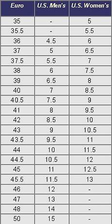 Salomon Nordic Weight Chart Cross Country Skis Sizing Chart Amulette