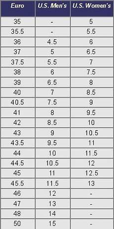 Sole Length Of Ski Boot Chart Skate Skis Sizing Chart Amulette