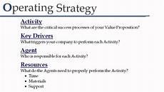 Operational Strategy Operating Strategy Youtube