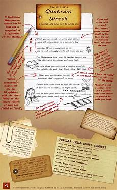 How To Write A Poem How To Write A Sonnet Fun Infographic From Tweetspeak
