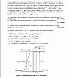 Australian Structural Steel Design Code Solve This Structural Design Question It Is For Au