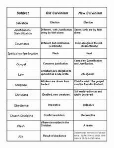 4 Gospels Chart The Gospel Coalition Series Part 10 How Can