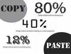 Essay About Plagiarism Anti Plagiarism Essay Online Plagiarism Checker Uk For
