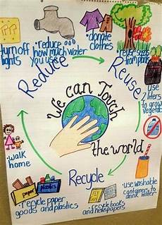 World Environment Day Chart 14 Fantastic Sustainability And Recycling Anchor Charts
