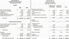 Financial Statement Fasb Nonprofit Financial Statement Project Smith Amp Howard