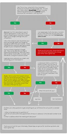 Cold Call Flow Chart Steal My Seo Cold Calling Script Template Amp Process Free