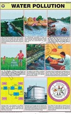 How To Make Chart On Pollution Laminated Paper Water Pollution For Man Amp Environment