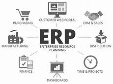 Erp Stands For Erp Stands For Enterprise Resource Planning Software That