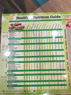 Tropical Smoothie Cafe Calorie Chart Tropical Smoothie Nutrition