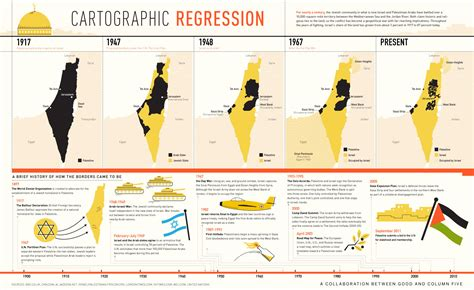 Israel Palestine Conflict Consequences