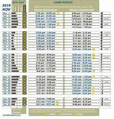 Free Deer Hunting Moon Chart Munhunt Moon Phase Deer Hunting Calendar 2013
