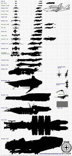 Ship Size Comparison Chart Updated Ship Size Comparison Chart Ship Discussion