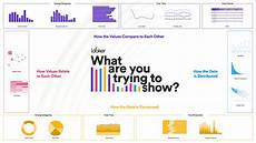 What Type Of Chart To Use To Compare Data How To Choose The Best Chart Or Graph For Your Data Looker