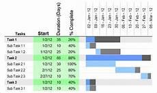 Gantt Chart Template Word Doc Download Gantt Chart Example Xlsx Gantt Chart Excel Template