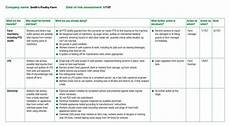 Job Safety Analysis Examples 10 Job Risk Assessment Examples Pdf Examples