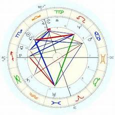 Marbles Natal Chart Nature Lisbon Earthquake 1755 Horoscope For Birth Date 1