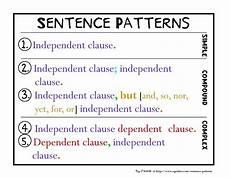 Simple Compound Complex Sentences Sentences Simple Compound And Complex Sentences Mr