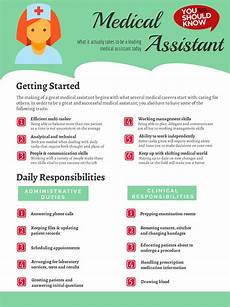 Clerical Duties Of A Medical Assistant What Does It Take To Be A Leading Medical Assistant In