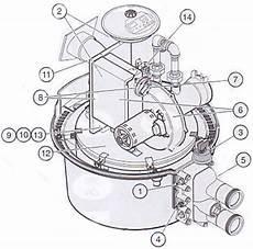 Sta Rite Service Heater Light Sta Rite Max E Therm Heater Design And Operation