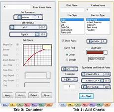 Chart Control Mfc An Mfc Chart Control With Enhanced User Interface