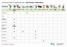 Allergy Chart For Child Care Allergen Chart High Schools Spring Summer Menu 2016 By
