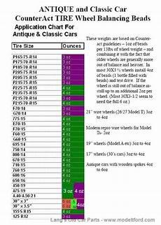Counteract Beads Chart Model T Counteract 4 Oz Wire Wheel Balancing Bead Bag Ca 4