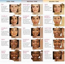 Foundation For Light Skin With Yellow Undertones 8 Tips To Wearing Foundation