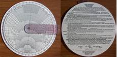 Smith Chart Slide Rule Does Anyone Know Where To Get A Smith Chart Slide Rule