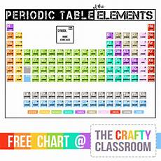 Table Of Elements Chart Periodic Table Printables