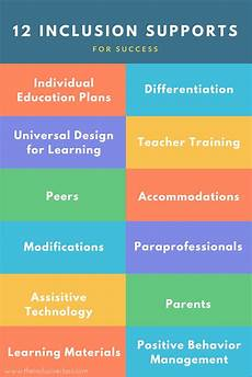 the inclusive class 12 inclusion supports for success