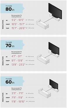 Tv Size Distance Chart How Far Should You Sit From Your Tv