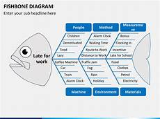 Fishbone Diagram Template Powerpoint Fishbone Diagram Powerpoint Template Sketchbubble