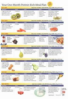 How To Meal Plan For A Month Your One Month Protein Rich Meal Plan Week 1 Fitness