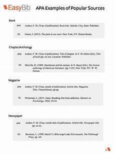 How To Write In Apa Style Examples Apa Citing Sources Examples Apa Citation Apa Essay